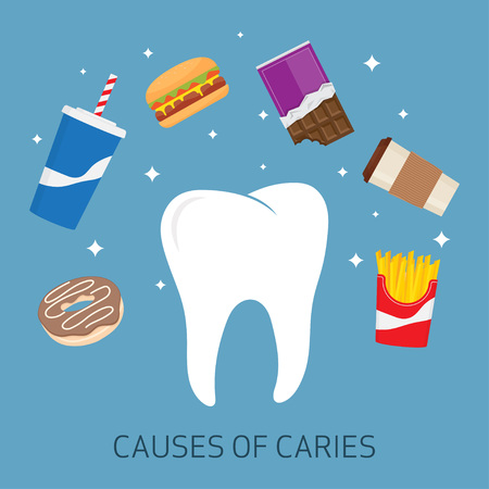 Causes of caries. Factors and causes provoking caries and teeth decay. Tooth protection vector illustration Vector Illustration