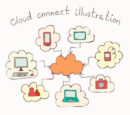 cloud computing hand drawn illustration Stock Vector - 19391836
