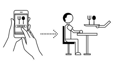 Illustration of mobile order (what you ordered on your smartphone will arrive at your seat)