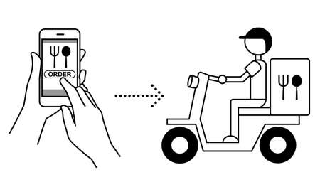 Illustration of mobile order (what you ordered on your smartphone will arrive by delivery)