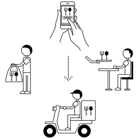 Illustration of mobile order (delivery, take away etc.)  イラスト・ベクター素材