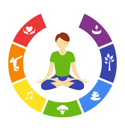 philosophy of music: Yoga lifestyle circle with human isolated on white background