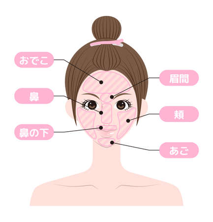 Hair loss place face woman