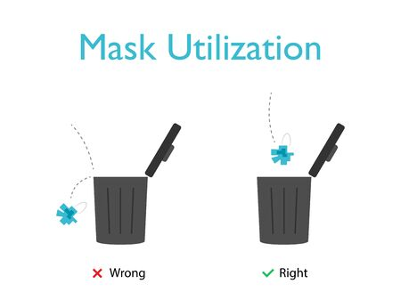 Mask utilization. Medical mask dispose. How to recycle old protective mask. Trash bin icon. Throwing mask into rubbish. Instruction of how to reuse facemask.