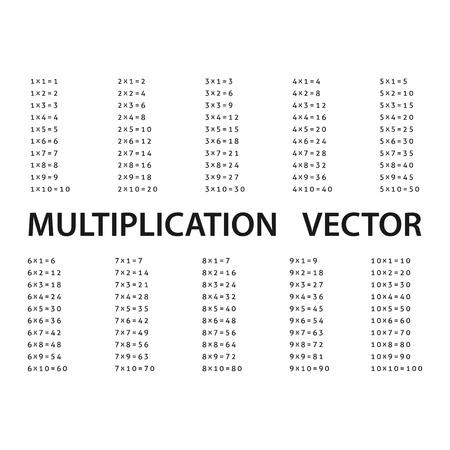Multiplication table on green blackboard with drawings. Vector illustration. EPS 10 Illustration