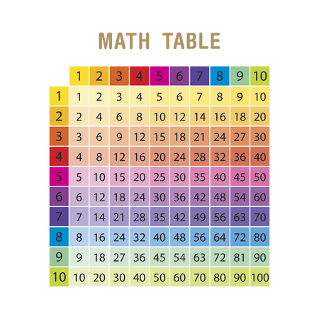 Colorful multiplication table between 1 to 10 as educational material for primary school level students - Eps 10 vector and illustration. Standard-Bild - 124561827