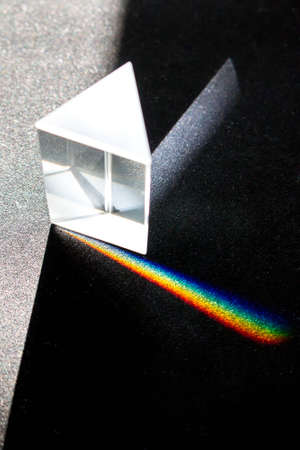 The decomposition of light in a prism in the colors of the rainbow