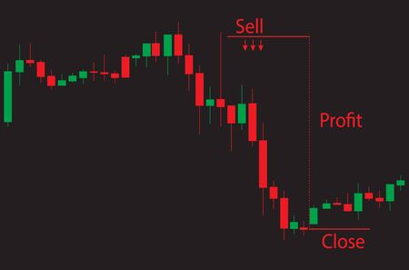Japanese candlestick red and green chart showing downtrend market on black background with short trade   Illustration