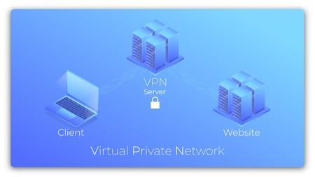 VPN. Virtual Private Network isometric concept. VPN secure connection. Ilustrace