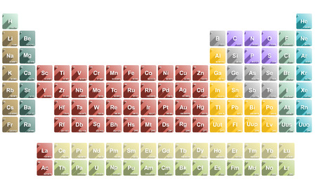actinides: Colorful Periodic Table of elements with all details and shadows