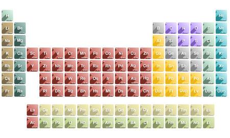Kleurrijke periodiek systeem der elementen met alle details en schaduwen