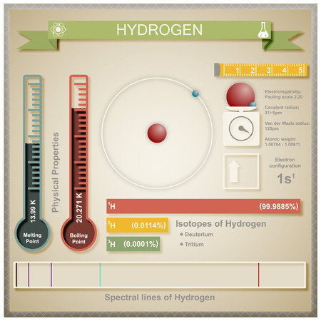 boiling point: Large and colorful infografic of the element of hydrogen Illustration