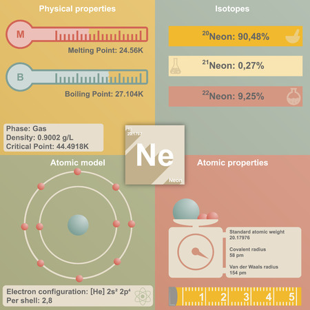 melting point: Large and colorful infografic of the element of Neon Illustration