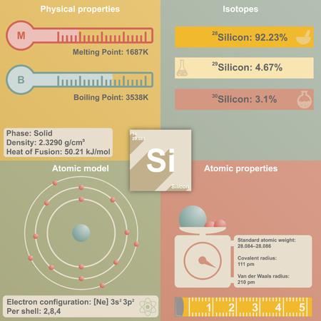 silicio: Grande y colorido infografic del elemento de silicio