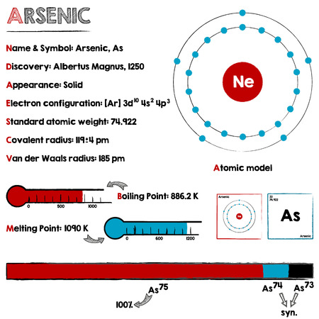 Large and detaileds infographic about the element of Arsenic. Illustration