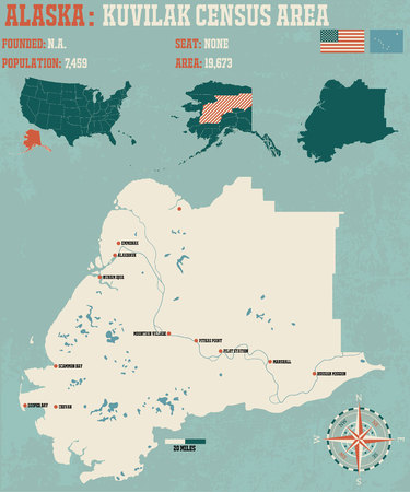 census: Large and detailed infographic of the Kuvilak in Alaska