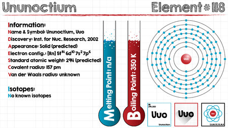 covalent: Large and detailed infographic of the element of Ununoctium Illustration