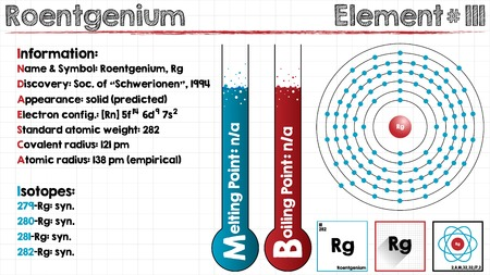 Large and detailed infographic of the element of Roentgenium