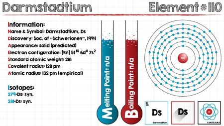 boiling point: Large and detailed infographic of the element of Darmstadtium