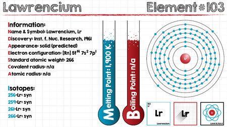 covalent: Large and detailed infographic of the element of lawrencium Illustration