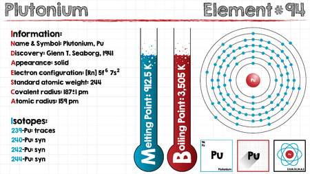 covalent: Large and detailed infographic of the element of plutonium Illustration