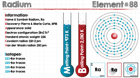 radium: Large and detailed infographic of the element of radium