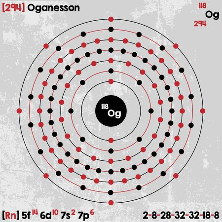 Large and detailed infographic of the element of Oganesson