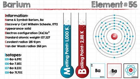 barium: Large and detailed infographic of the element of barium. Illustration