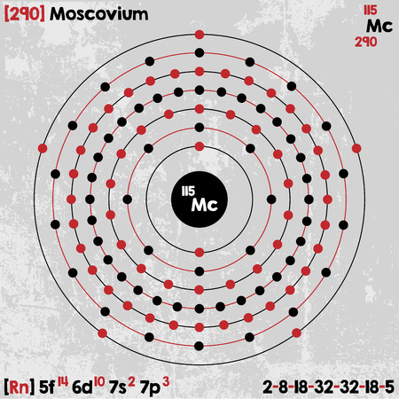 atomic: Large and detailed infographic of the element of Moscovian Illustration