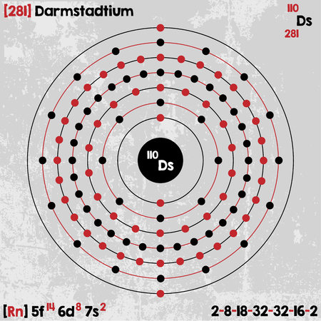 Large and detailed infographic of the element of Darmstadtium