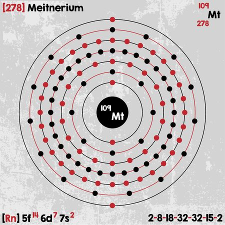 Large and detailed infographic of the element of Meitnerium Illustration