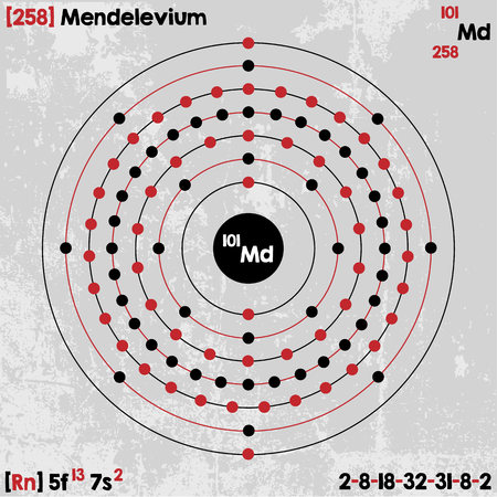 Large and detailed infographic of the element of mendelevium. Illustration