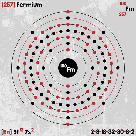 Large and detailed infographic of the element of fermium.