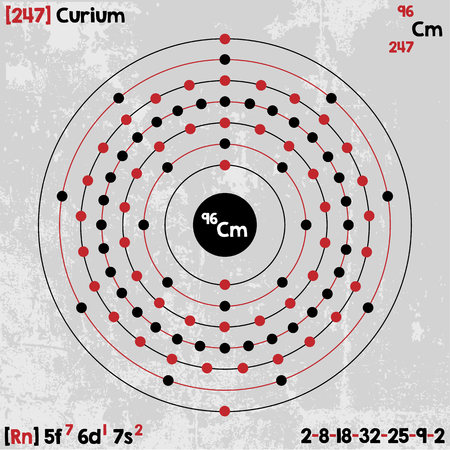 Large and detailed infographic of the element of Curium. Illustration
