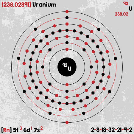 uranium: Large and detailed infographic of the element of Uranium