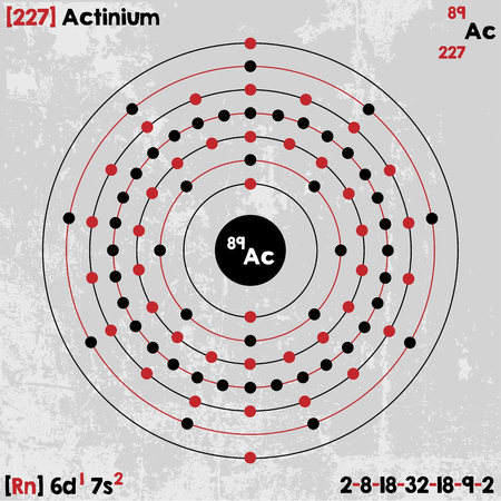 Large and detailed infographic of the element of Actinium. Illustration