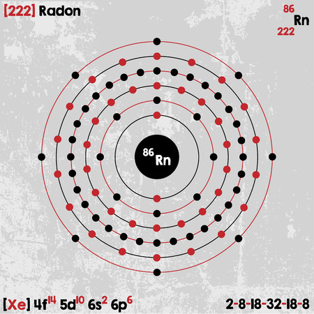Large and detailed infographic of the element of radon.