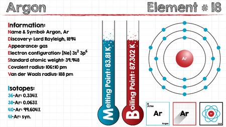 argon: Large and detailed infographic of the element of argon Illustration