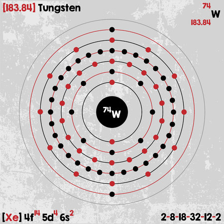 Large and detailed infographic of the element of Tungsten