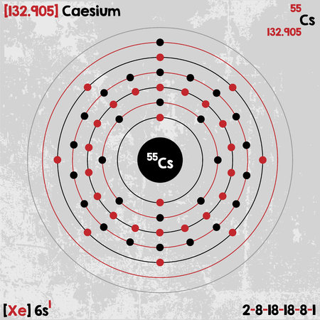 Large and detailed infographic of the element of Caesium Illustration