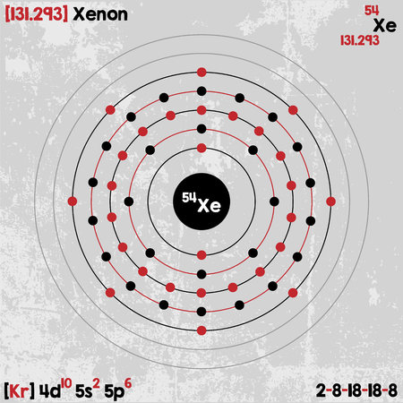 Large and detailed infographic of the element of Xenon