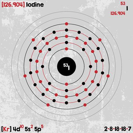 grande et détaillée infographie du élément de l & # 39 ; iode
