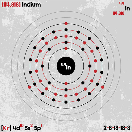 indium: Large and detailed infographic of the element of indium. Illustration