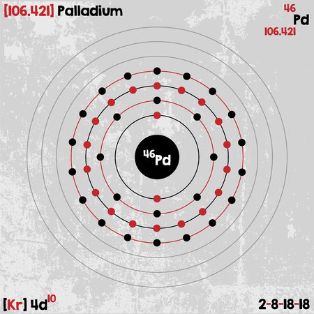 Large and detailed infographic of the element of palladium. Illustration
