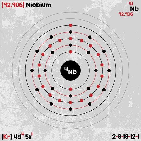 niobium: Large and detailed infographic of the element of niobium.