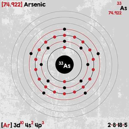 arsenic: Large and detailed infographic of the element of Arsenic