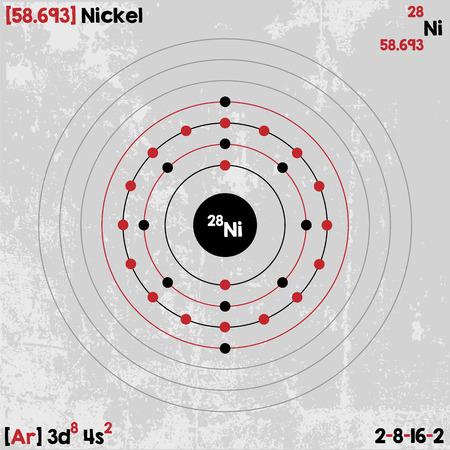 니켈 원소의 크고 상세한 인포 그래픽 스톡 콘텐츠 - 81321168