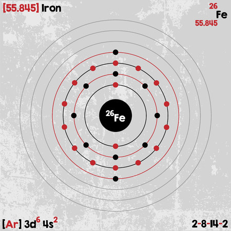 Large and detailed infographic of the element of Iron Çizim