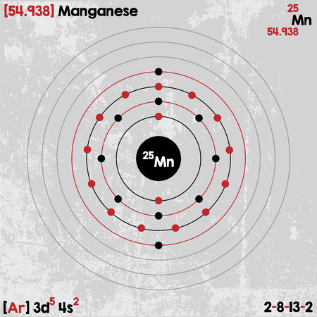 Large and detailed infographic of the element of Manganese Illustration