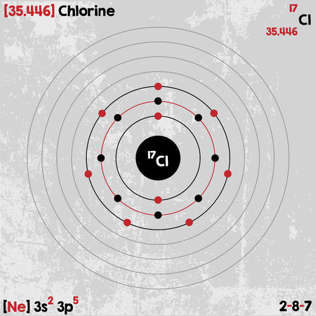 Large and detailed infographic of the element of Chlorine Illustration